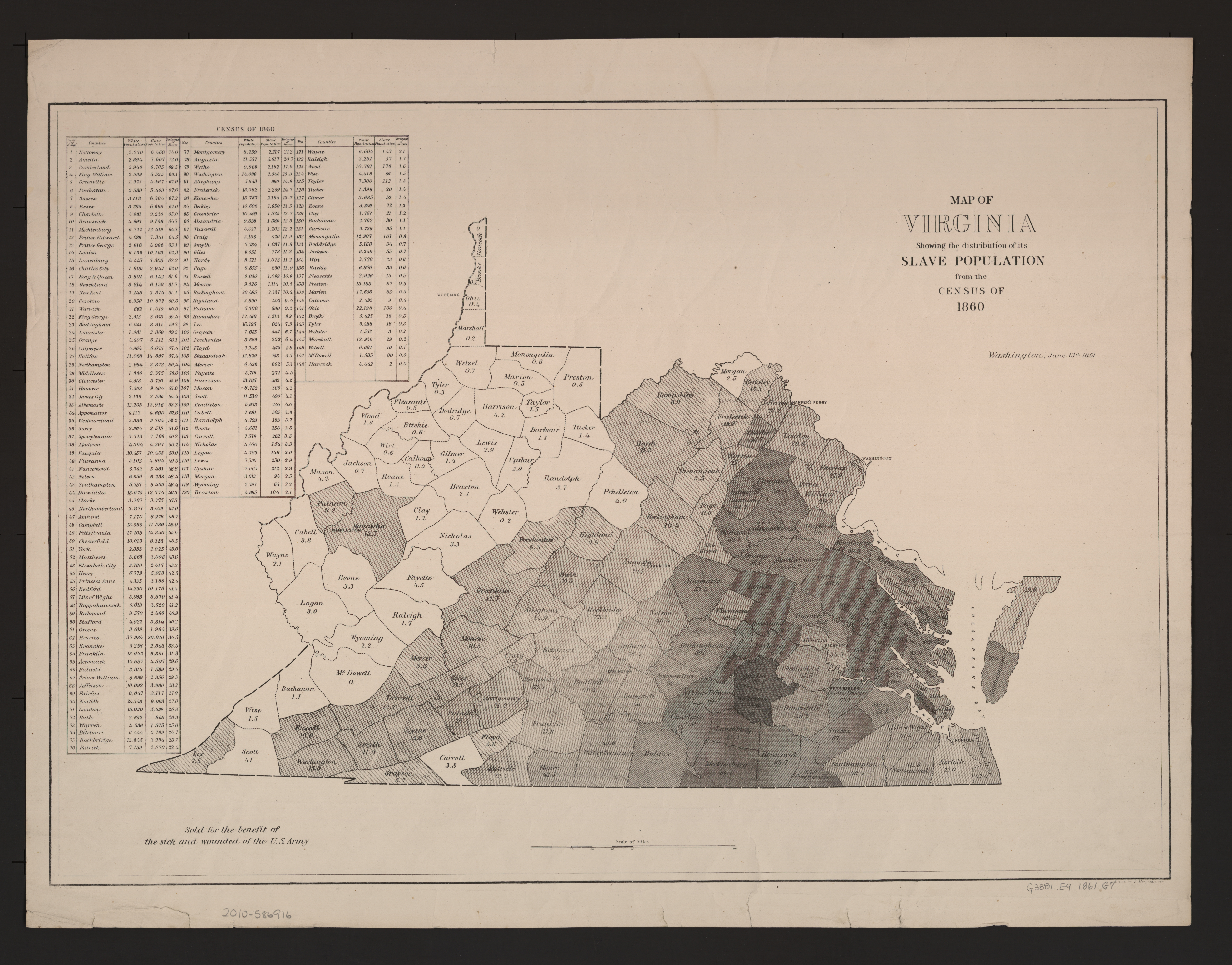 Virginia slave population