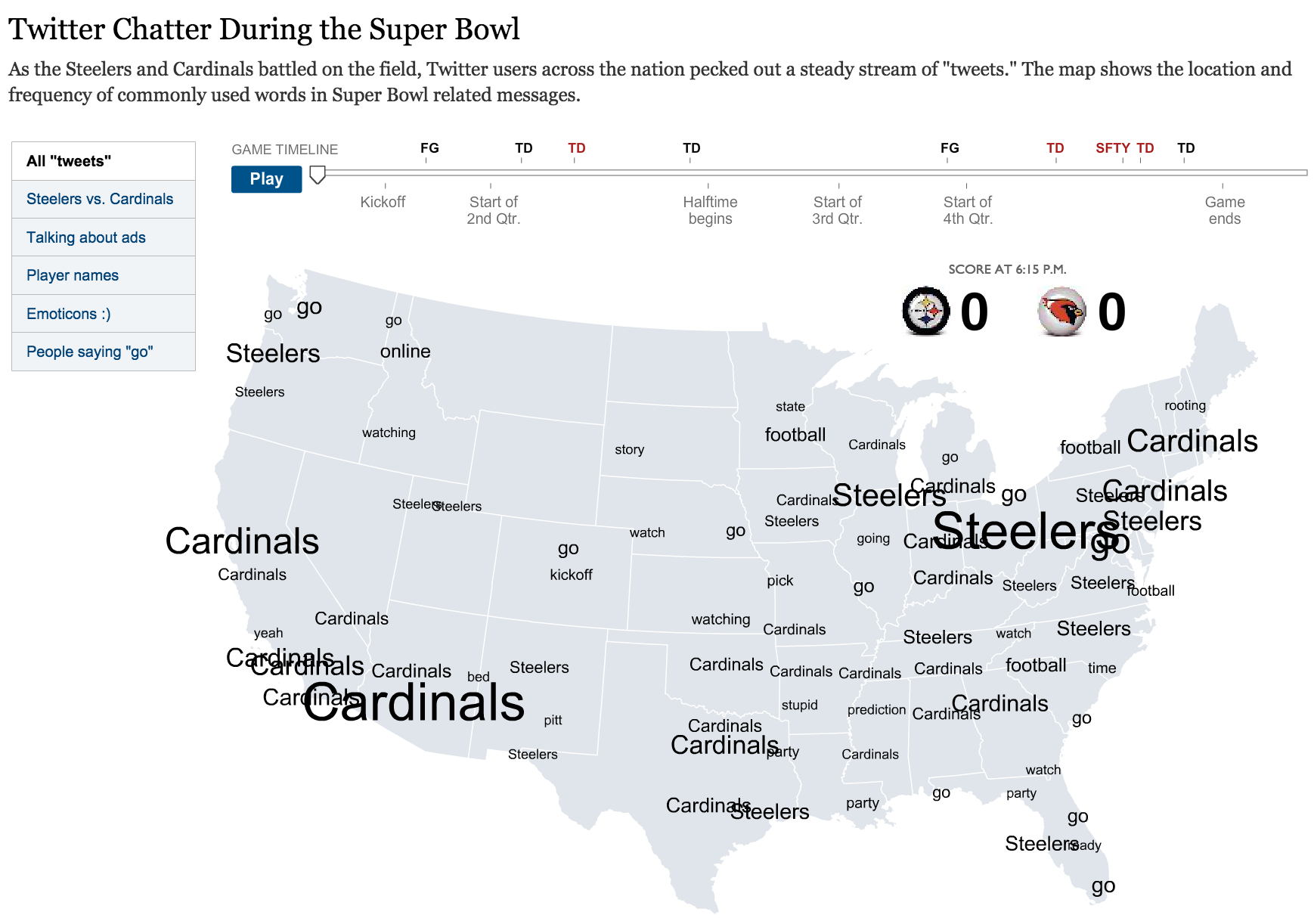 NYTimes Superbowl visualization